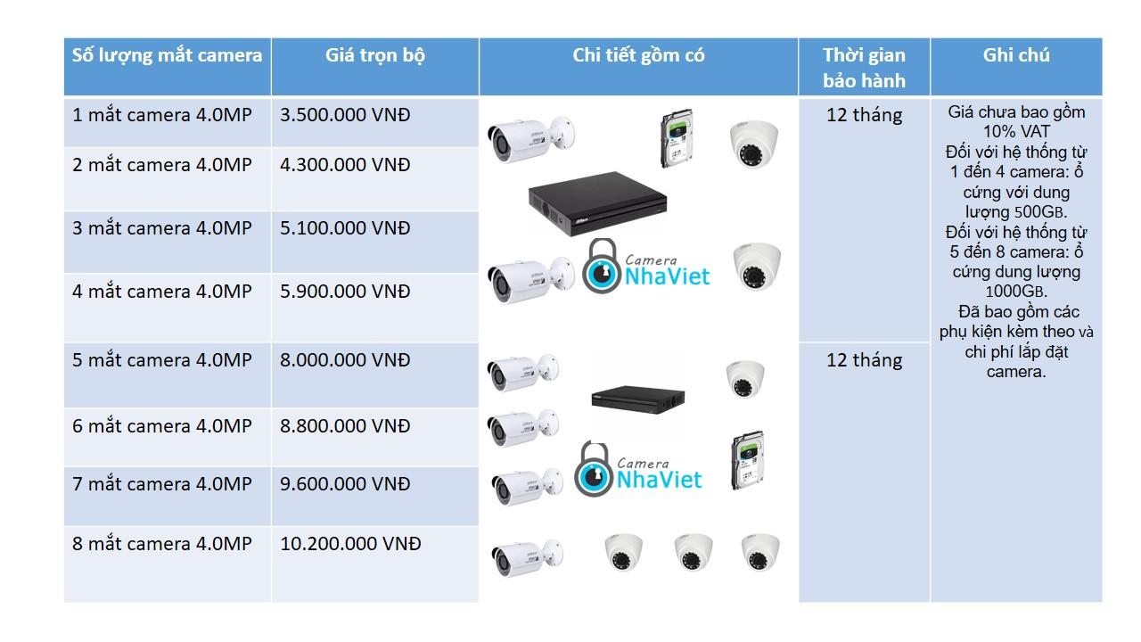 Bảng giá lắp đặt bộ camera dahua 4Mp