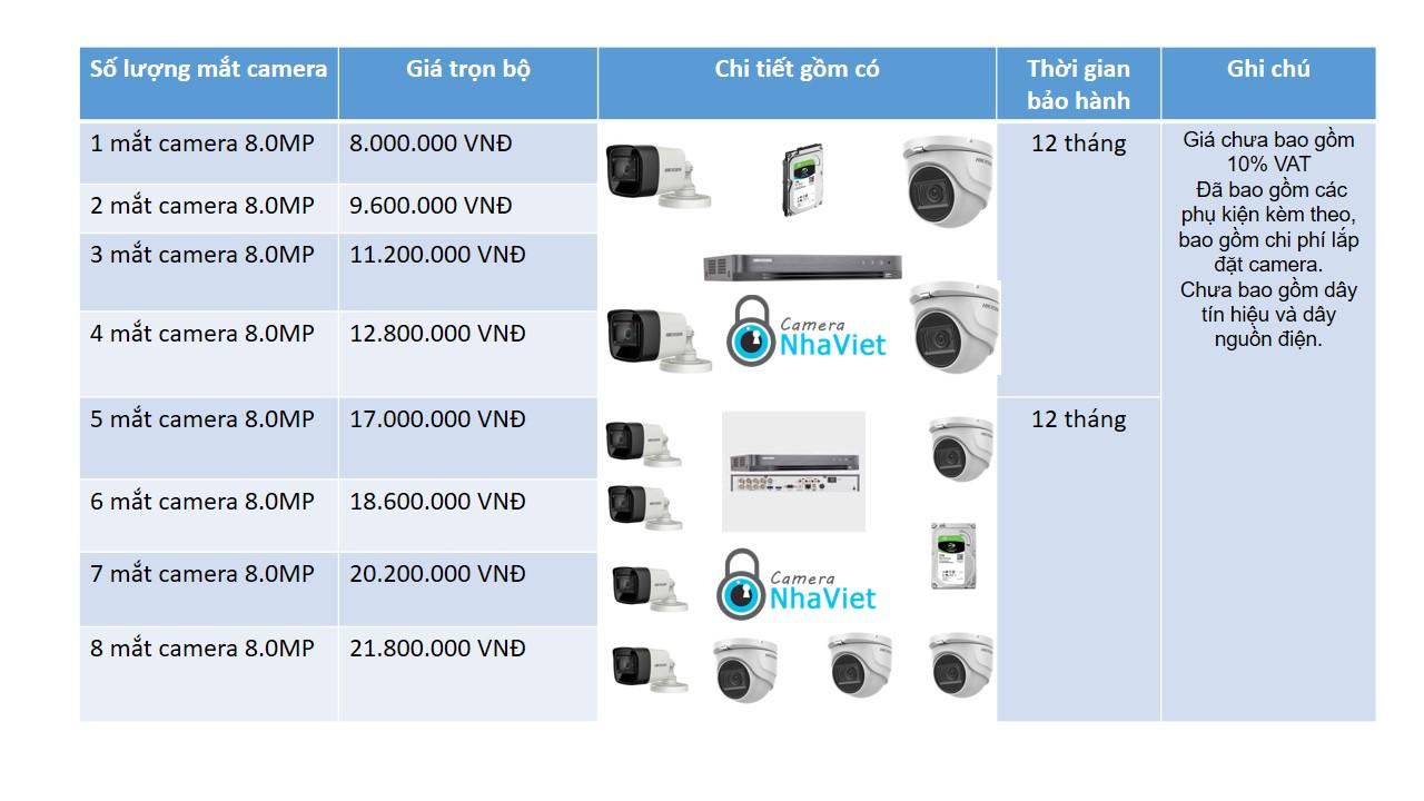 Bảng giá lắp đặt camera Hikvision 8.0Mp