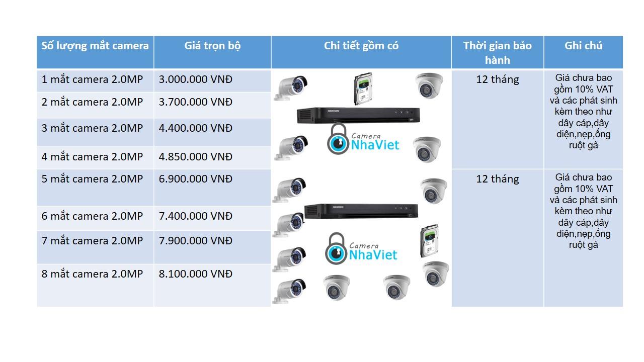 Bảng giá lắp đặt camera Hikvision 2.0Mp