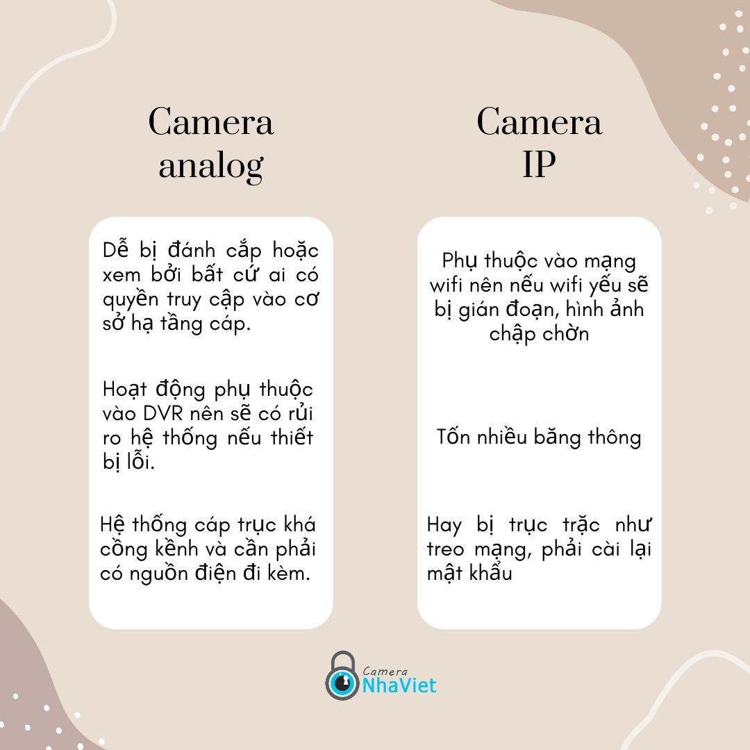 nhuoc-diem-camera-giam-sat