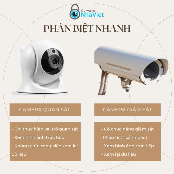 camera-giam-sat-vs-camera-quan-sat