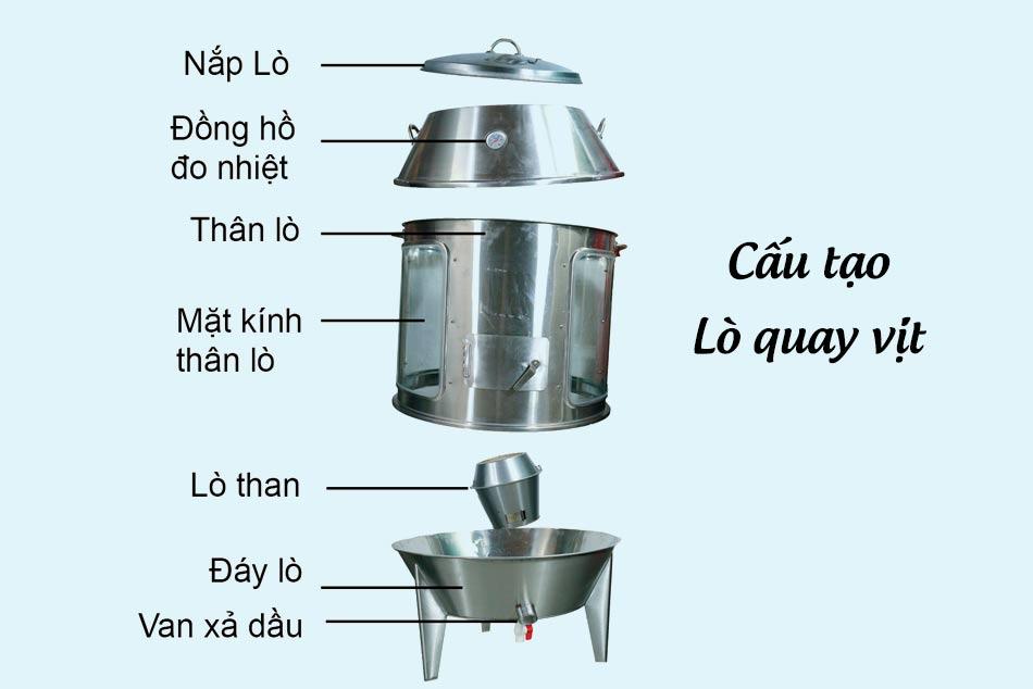 Lò quay vịt Bảo Việt