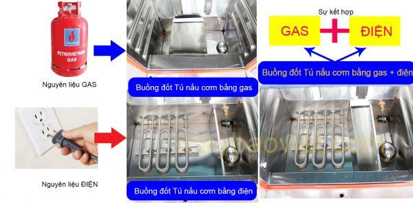 Các loại tủ nấu cơm công nghiệp