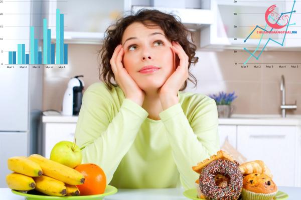 Những thực phẩm không tốt cho quá trình thụ thai