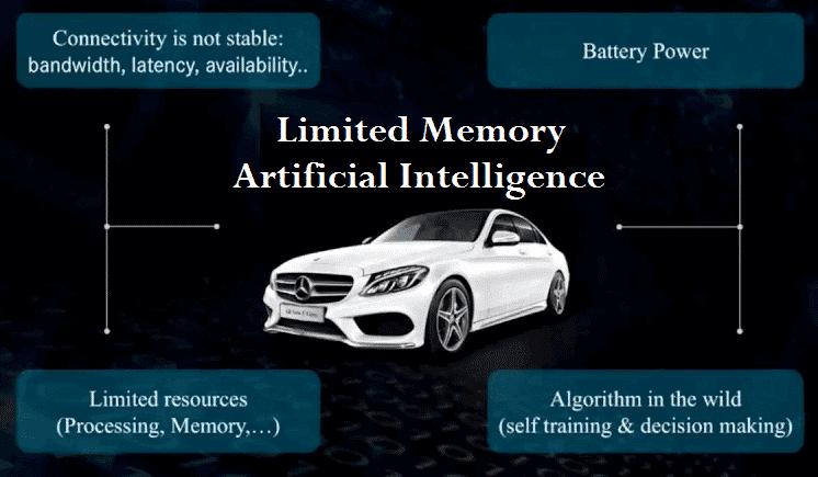 AI loại 2 - Bộ nhớ hạn chế