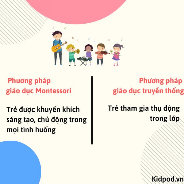 Đặc điểm của phương pháp giáo dục sớm Montessori