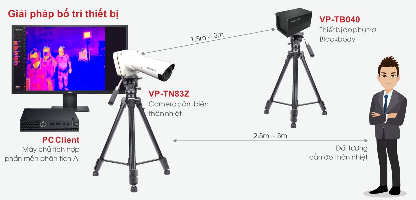 Camera -VANTECH-tam-nhiet