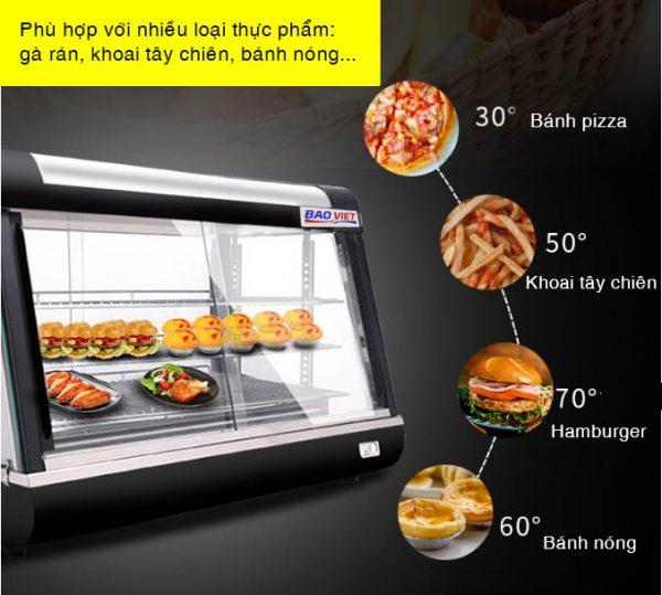 Công dụng của tủ giữ nóng thức ăn kính phẳng
