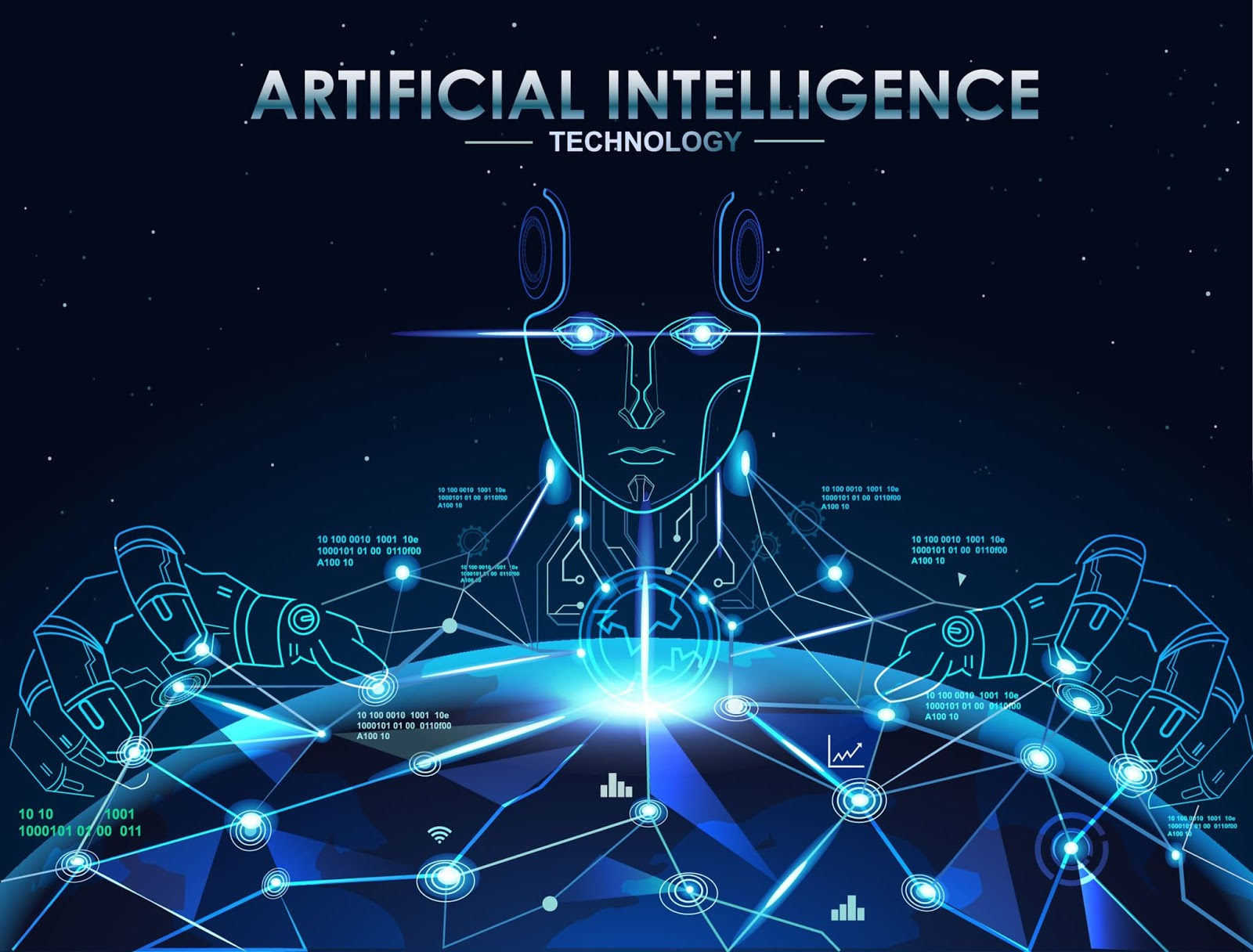 AI loại 4 - Tự nhận thức