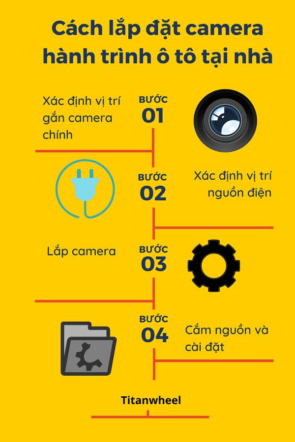 Các bước lắp camera hành trình ô tô tại nhà cực đơn giản.