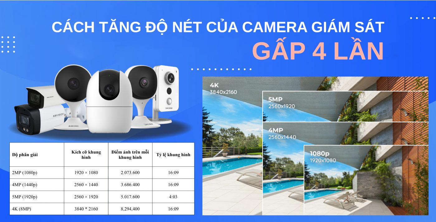 cách tăng độ nét của camera giám sát lên gấp 4 lần