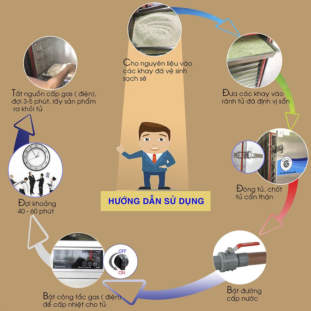 hướng dẫn sử dụng tủ nấu cơm công nghiệp dùng điện