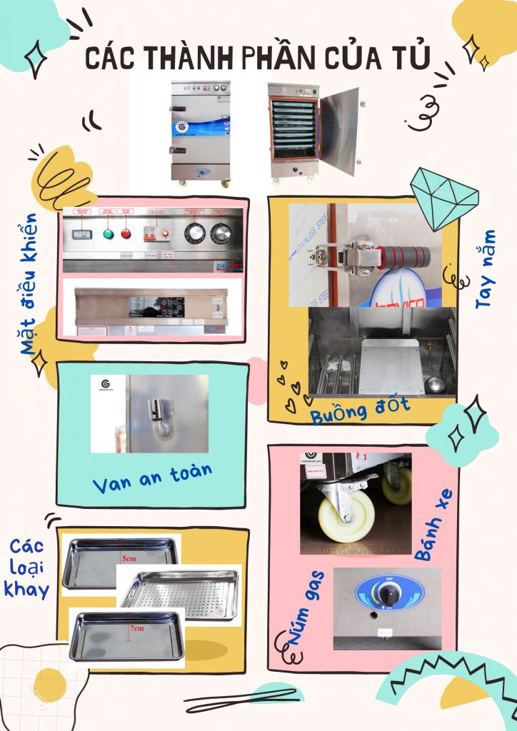 Các thành phần tủ nấu cơm công nghiệp Bavico