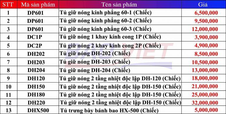 Bảng giá Tủ giữ nóng tại Máy Bảo Việt