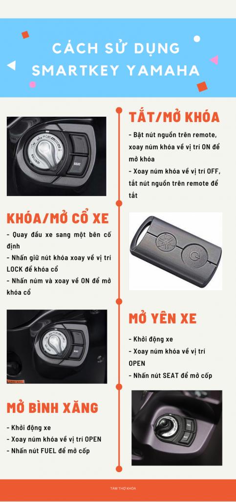 Chìa khóa Smartkey Yamaha