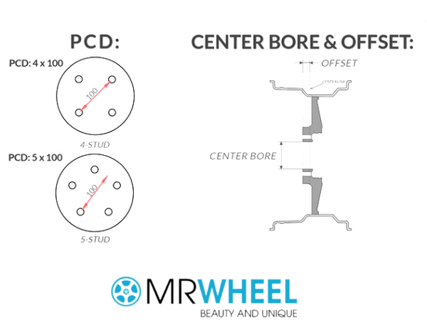 cách xác định PCD -lazang vinfast