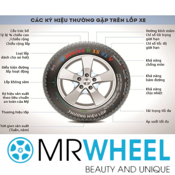 cách đọc thông số lốp xe titanwheel
