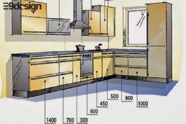 Thông số kỹ thuật và kích thước tiêu chuẩn của tủ bếp