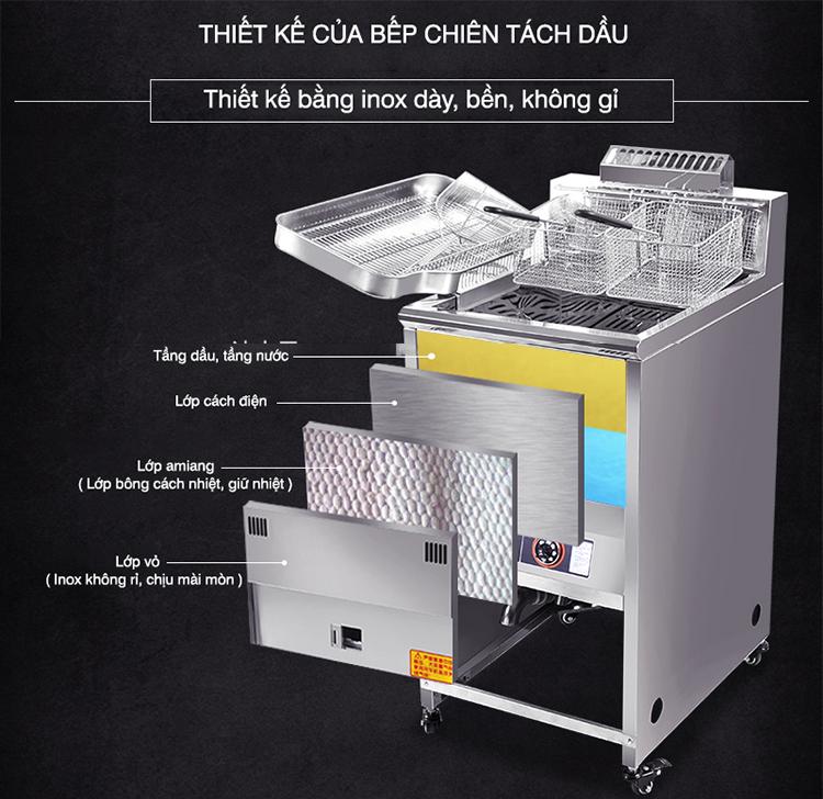 Thiết kế bếp chiên tách dầu 18l