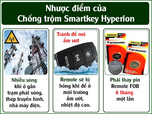 Nhược điểm của smartkey hyperion